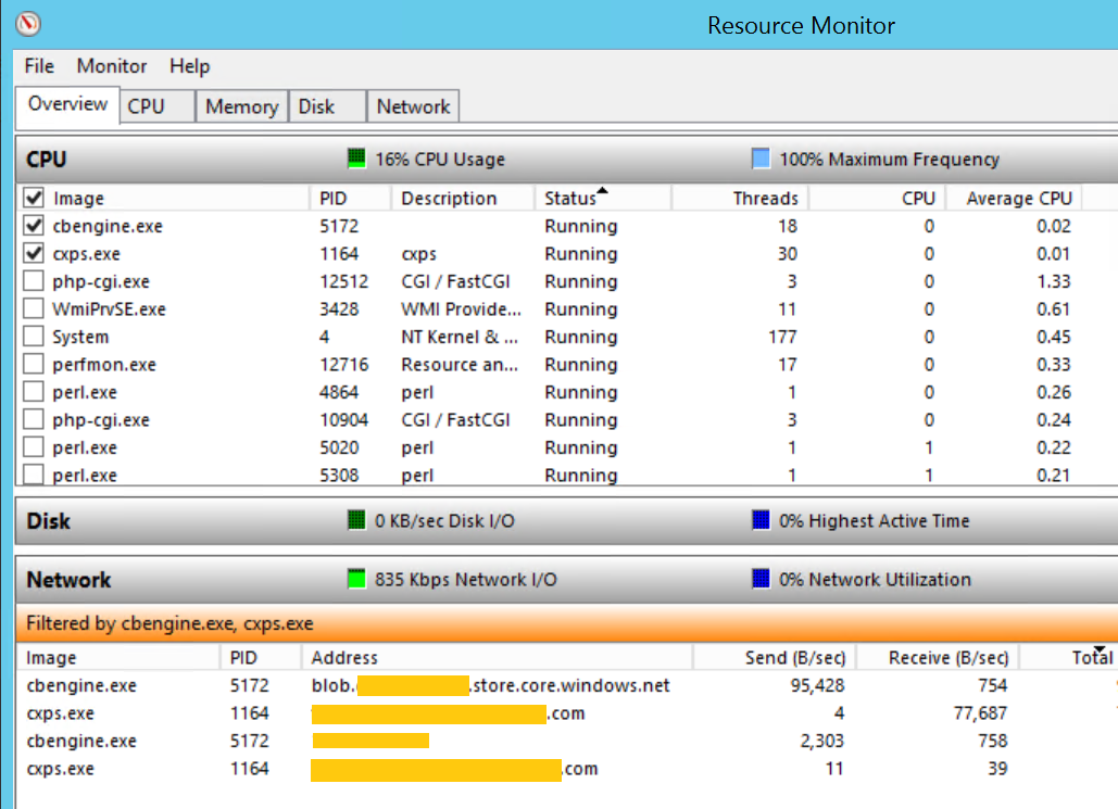 Troubleshooting Azure Site Recovery (ASR) - Data Replication