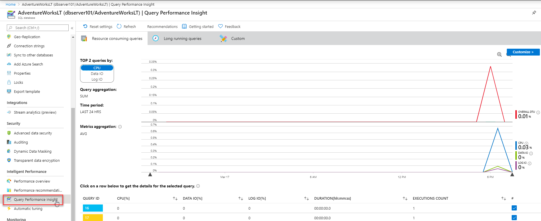 Query Performance Insights